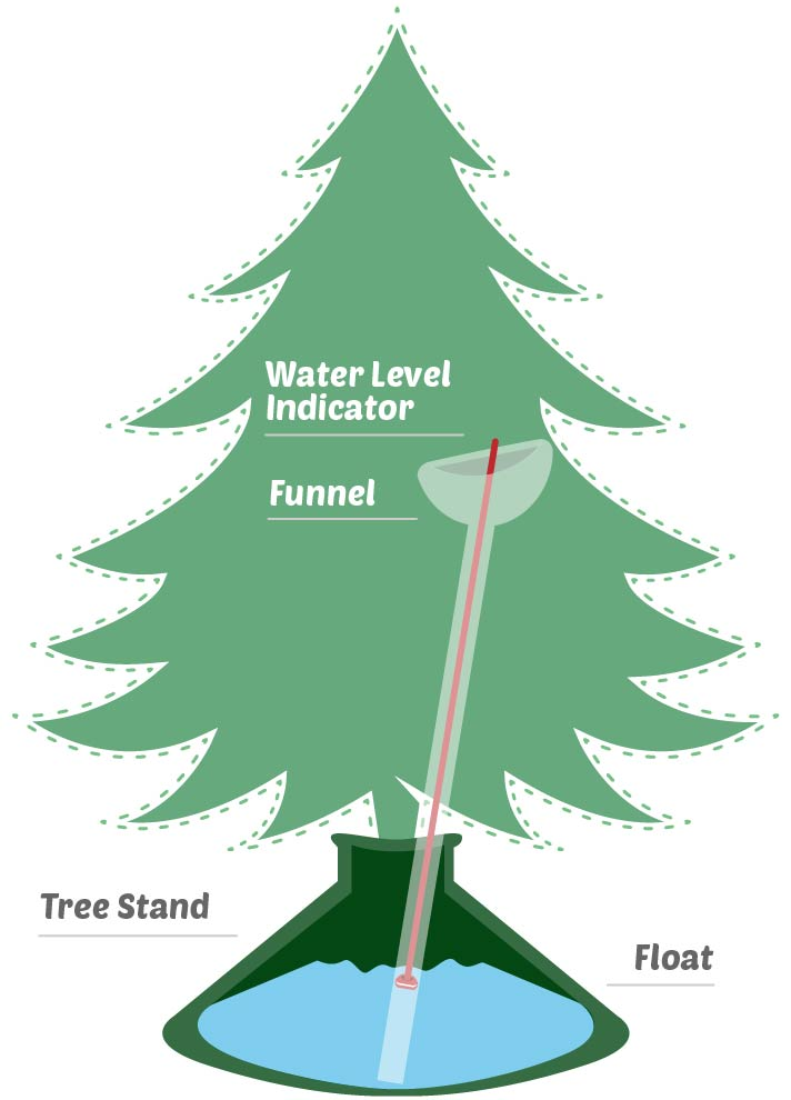 Christmas Tree Watering System.Easygreen Co Christmas Tree Watering System
